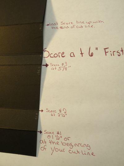 D- score lines
